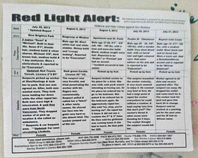 blog redlight